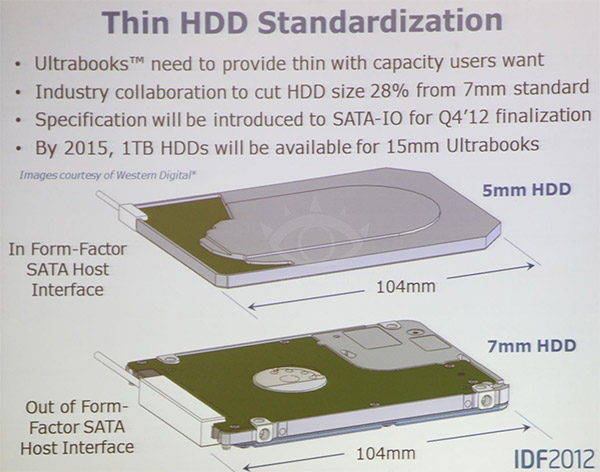 Hard drive 5mm